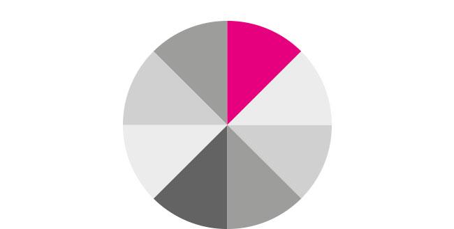 Icon Farbprofil